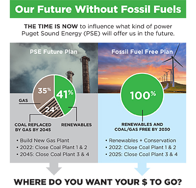 Act now to ensure a future without fossil fuels.